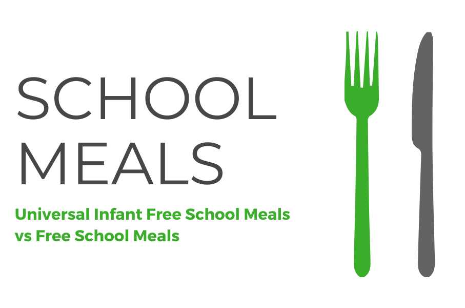 Free School Meals and UIFSM - What's the Difference?